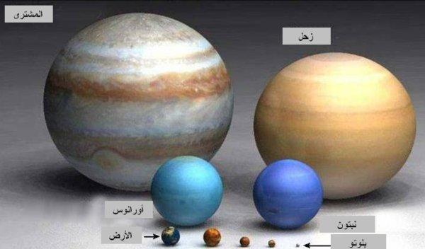 حجم كوكب الأرض عرض بوربوينت عن حجم