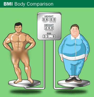الوزن المثالي موضحاً بالصور Bmi-Comparison.jpg